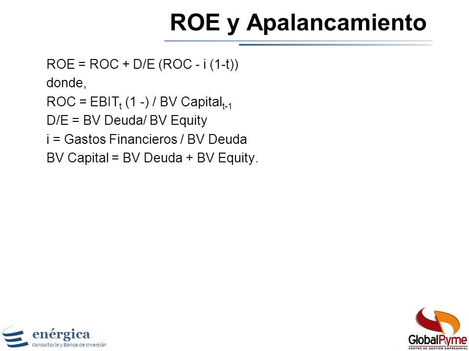 enérgica Consultoría y Banca de Inversión Derivación de la tasa de crecimiento En el caso especial en que el ROI de proyectos existentes es igual al R