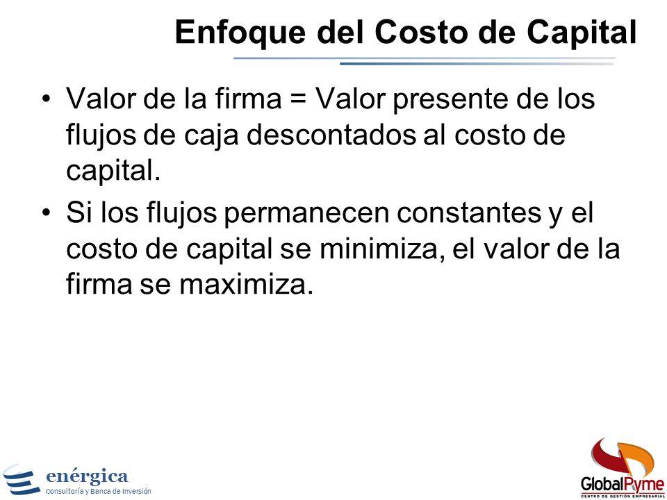 enérgica Consultoría y Banca de Inversión Caminos al Optimo Enfoque del Costo de Capital: La razón de deuda optima es la que minimiza el costo de capi