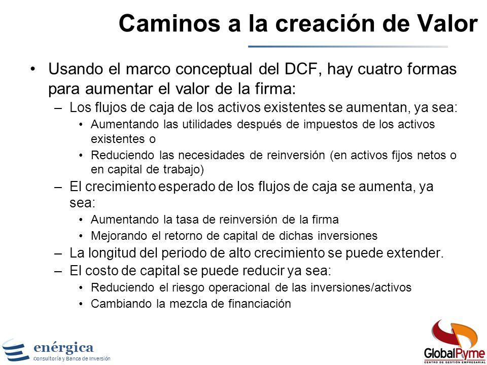 enérgica Consultoría y Banca de Inversión Midiendo el Retorno del Capital Nuevamente, la definición contable de ROC puede no reflejar el resultado económico.