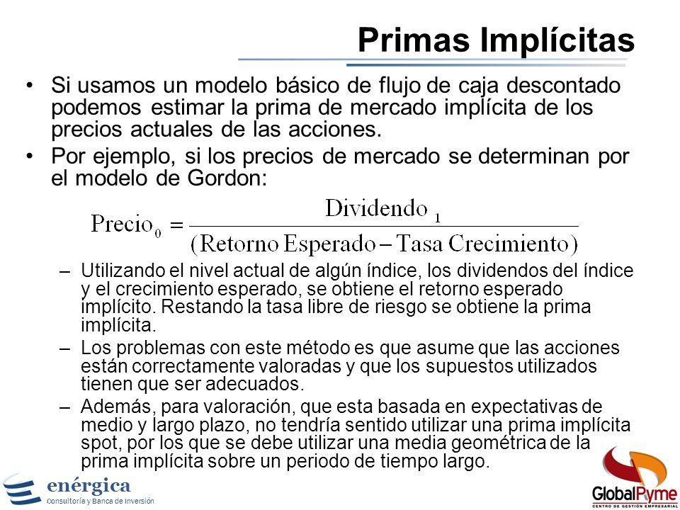 enérgica Consultoría y Banca de Inversión La metodología que utiliza la prima histórica, que es la metodología estándar en la determinación de la prim
