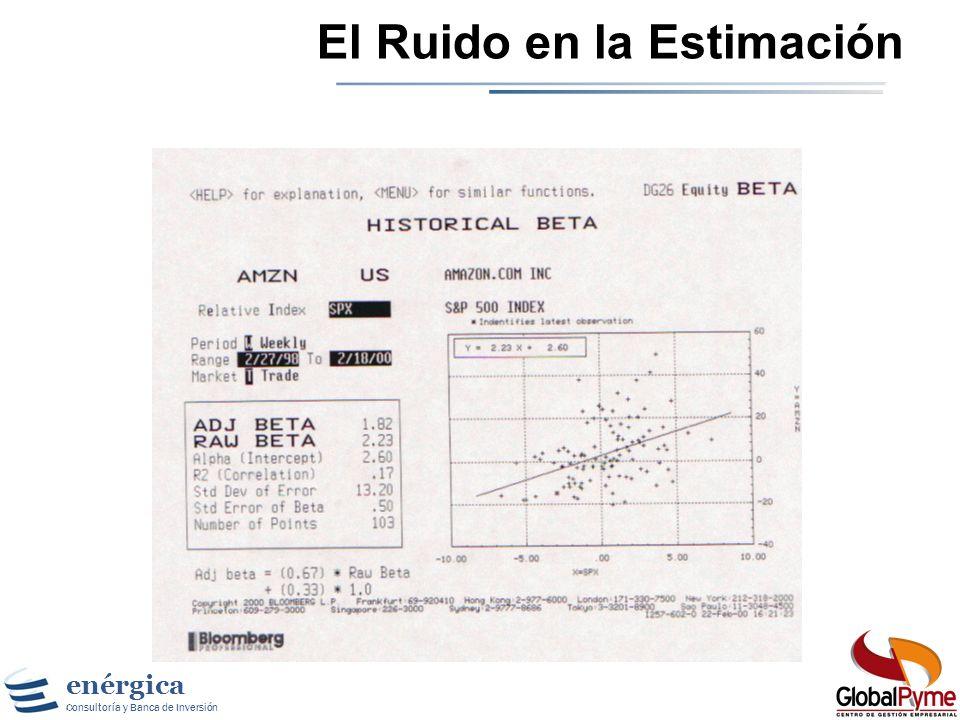 enérgica Consultoría y Banca de Inversión Beta de Regresión El coeficiente Beta se define como la pendiente de la línea resultante de la regresión ent