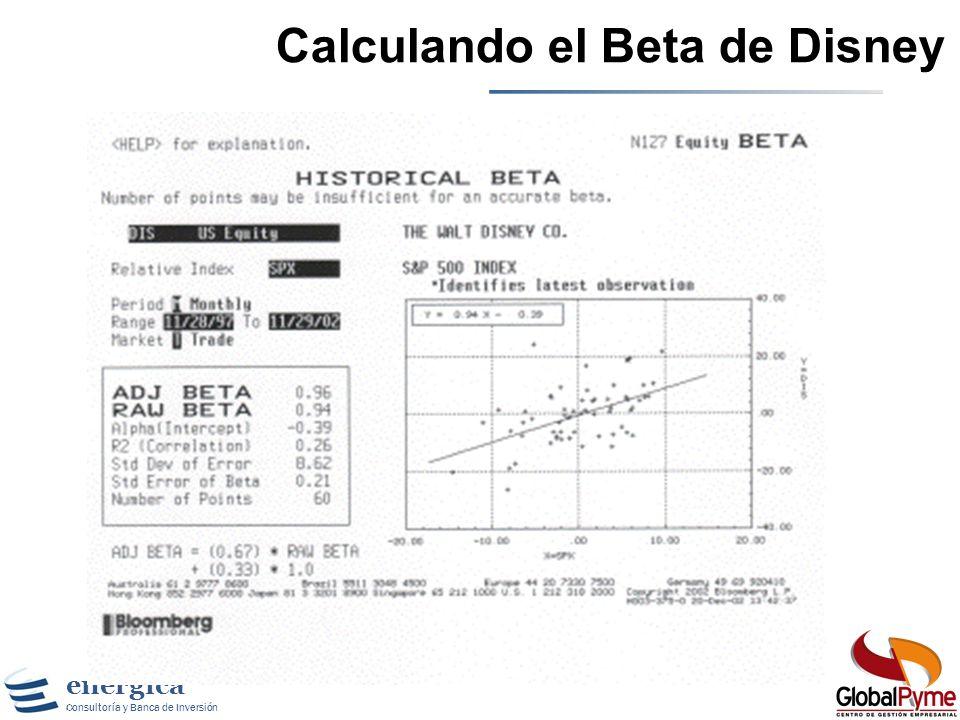 enérgica Consultoría y Banca de Inversión El secreto del Error Estándar Distribution of Standard Errors: Beta Estimates for U.S. stocks 0 200 400 600