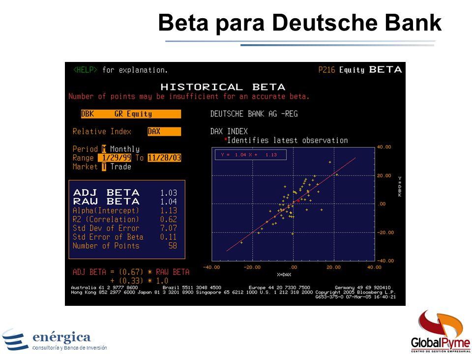 enérgica Consultoría y Banca de Inversión El Indice en la Estimación