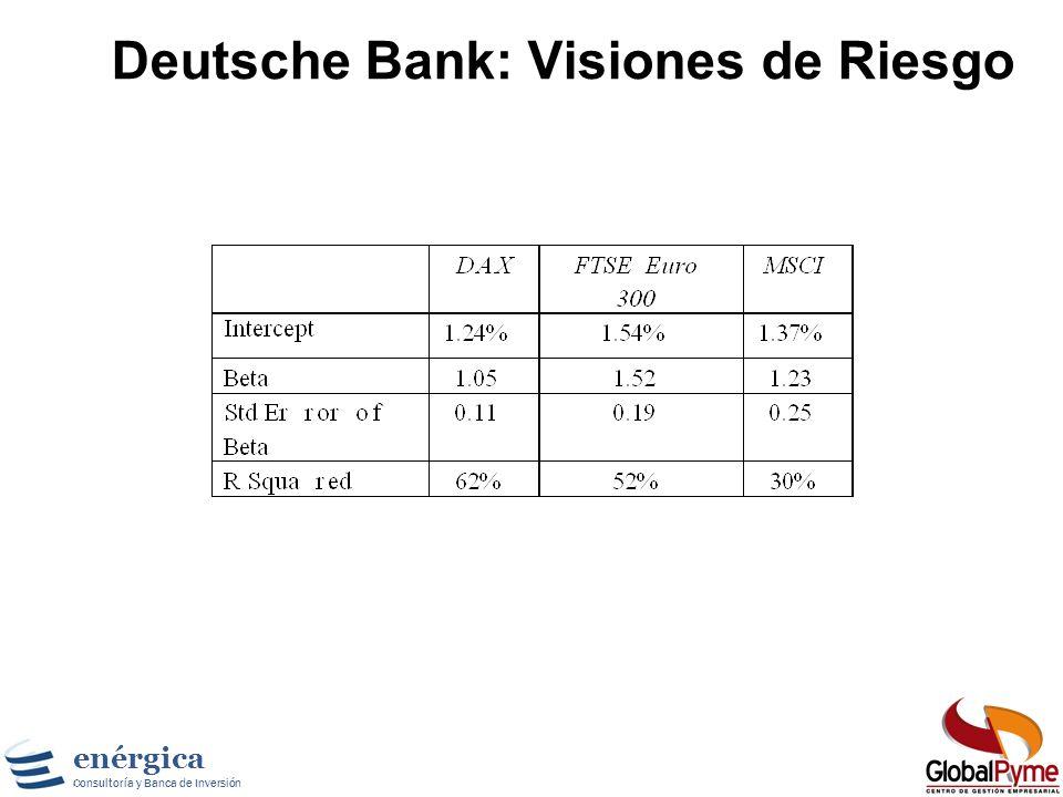 enérgica Consultoría y Banca de Inversión Algunas Preguntas El R Cuadrado para Deutsche Bank es muy alto. Porque ? El beta para Deutsche Bank es 1.04.