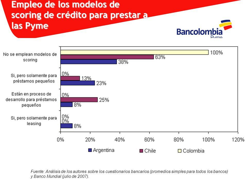 Empleo de los modelos de scoring de crédito para prestar a las Pyme Fuente: Análisis de los autores sobre los cuestionarios bancarios (promedios simpl