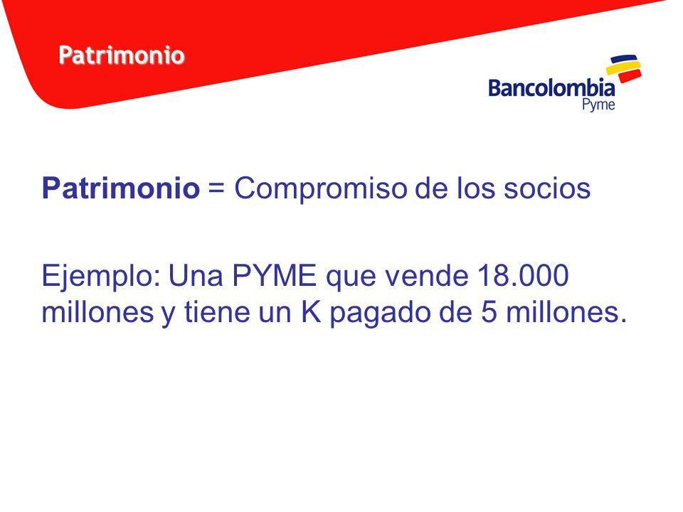 Patrimonio = Compromiso de los socios Ejemplo: Una PYME que vende 18.000 millones y tiene un K pagado de 5 millones. Patrimonio
