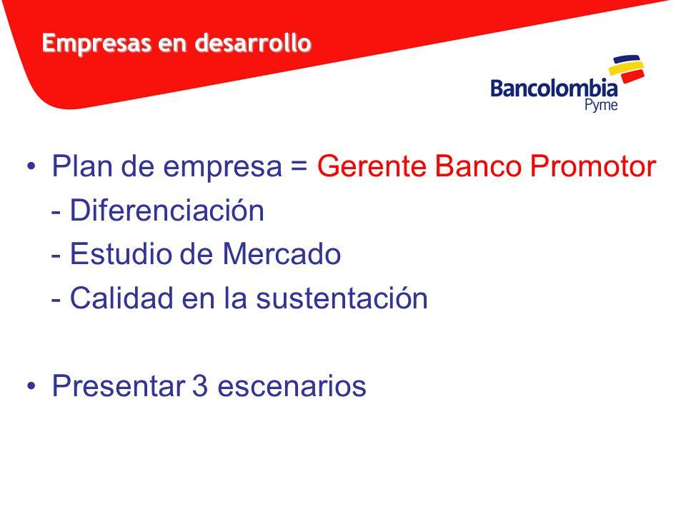 Empresas en desarrollo Plan de empresa = Gerente Banco Promotor - Diferenciación - Estudio de Mercado - Calidad en la sustentación Presentar 3 escenar
