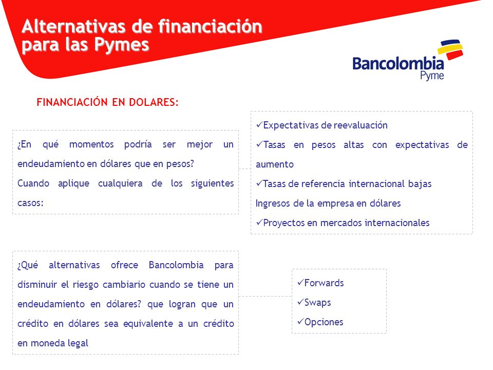 FINANCIACIÓN EN DOLARES: Alternativas de financiación para las Pymes Expectativas de reevaluación Tasas en pesos altas con expectativas de aumento Tas