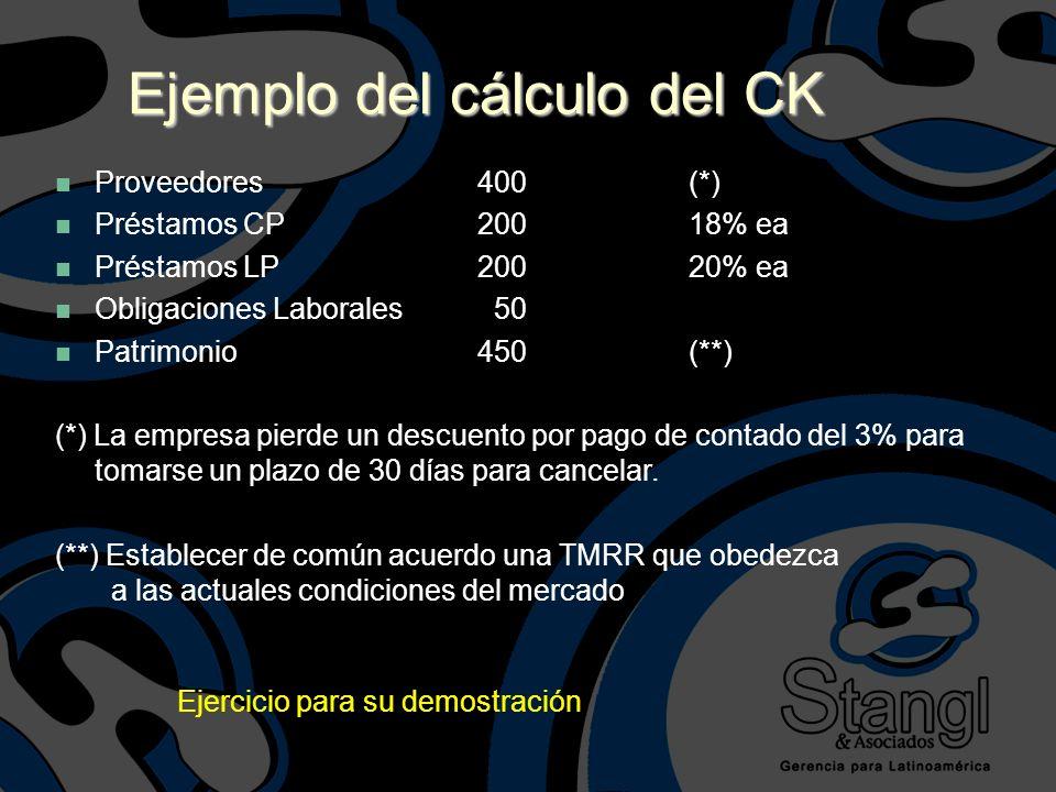 Ejemplo del cálculo del CK n Proveedores400(*) n Préstamos CP20018% ea n Préstamos LP 20020% ea n Obligaciones Laborales 50 n Patrimonio450(**) (*) La