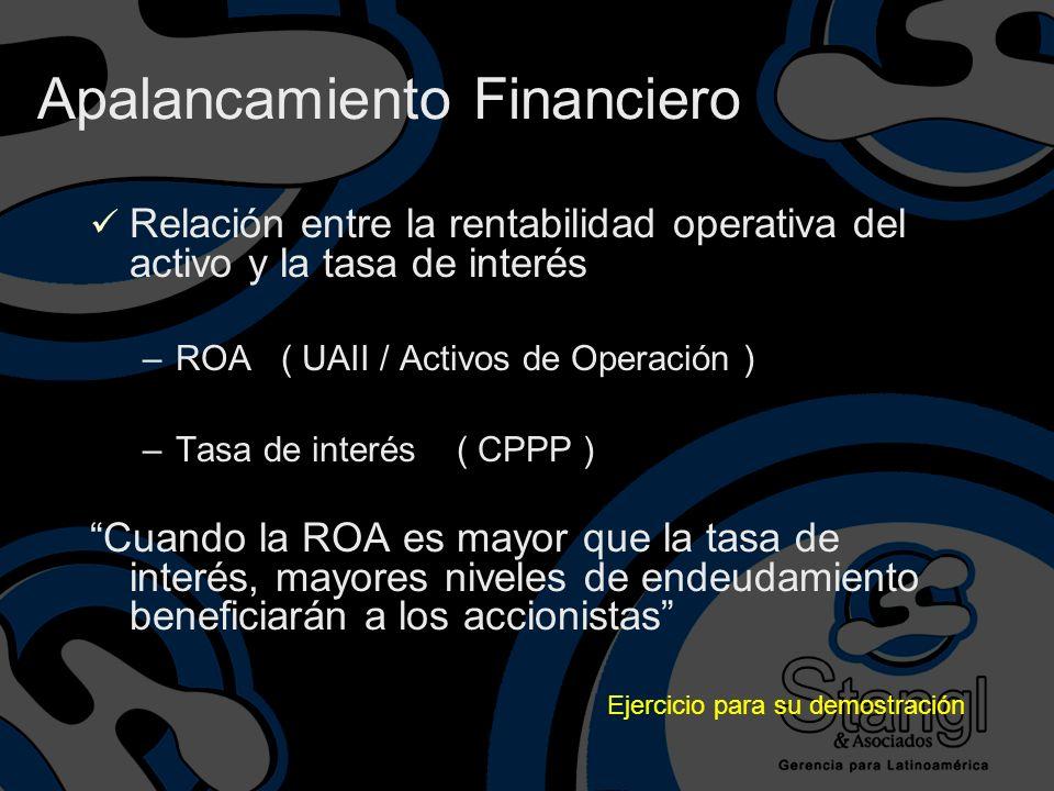 Apalancamiento Financiero Relación entre la rentabilidad operativa del activo y la tasa de interés –ROA ( UAII / Activos de Operación ) –Tasa de inter