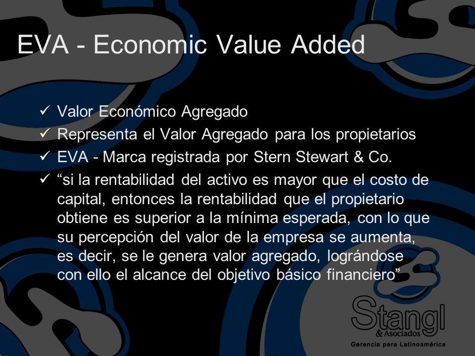 EVA - Economic Value Added Valor Económico Agregado Representa el Valor Agregado para los propietarios EVA - Marca registrada por Stern Stewart & Co.