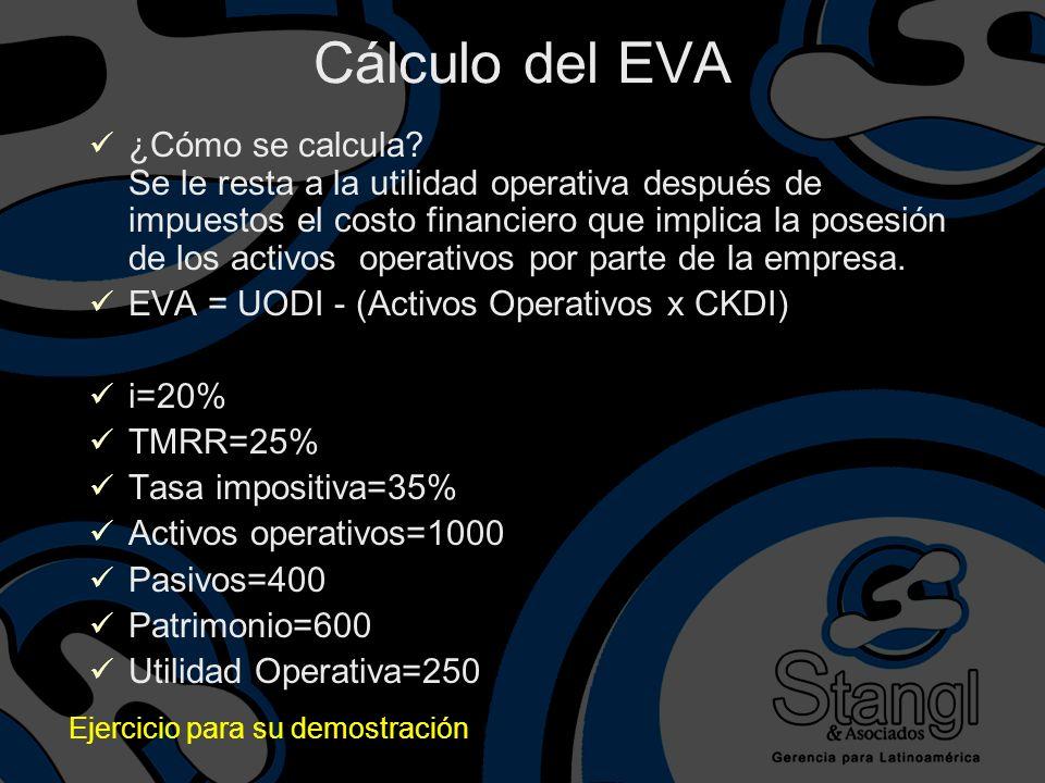 Cálculo del EVA ¿Cómo se calcula? Se le resta a la utilidad operativa después de impuestos el costo financiero que implica la posesión de los activos