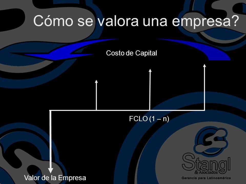 Cómo se valora una empresa? FCLO (1 – n) Costo de Capital Valor de la Empresa