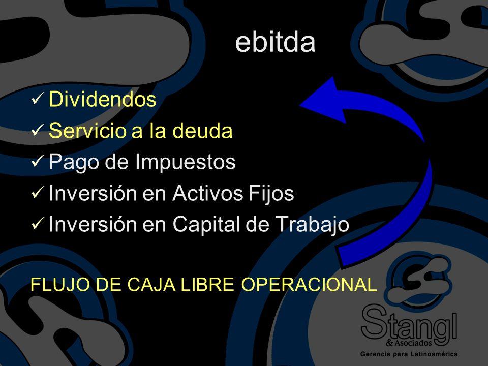 ebitda Dividendos Servicio a la deuda Pago de Impuestos Inversión en Activos Fijos Inversión en Capital de Trabajo FLUJO DE CAJA LIBRE OPERACIONAL