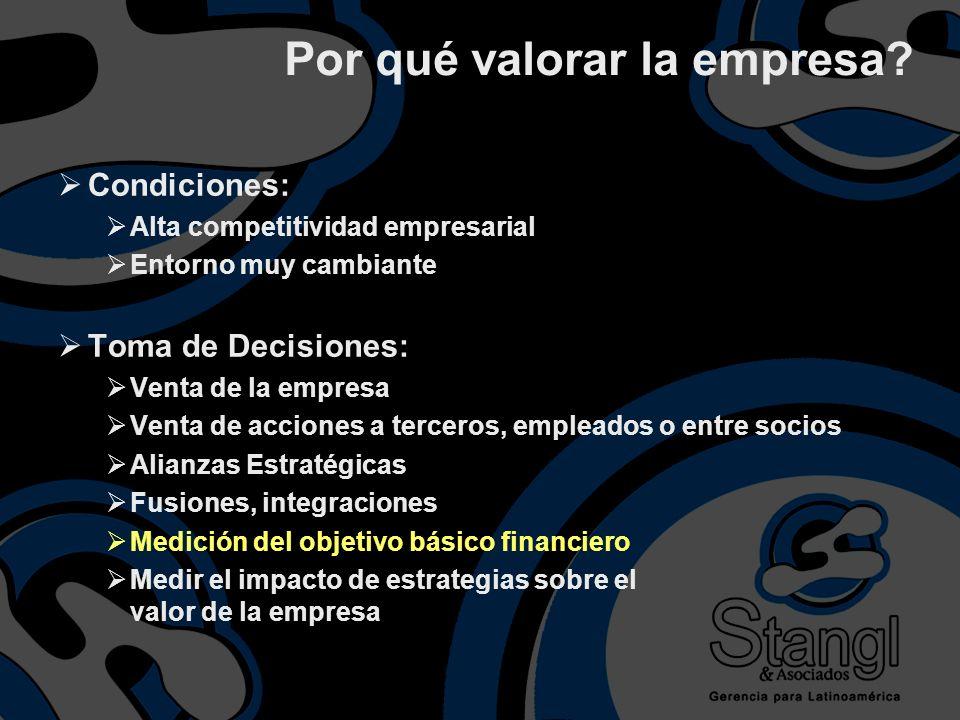 Condiciones: Alta competitividad empresarial Entorno muy cambiante Toma de Decisiones: Venta de la empresa Venta de acciones a terceros, empleados o e