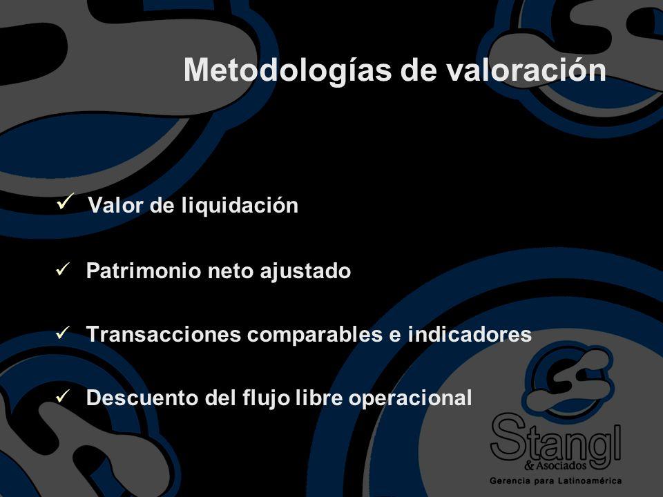 Metodologías de valoración Valor de liquidación Patrimonio neto ajustado Transacciones comparables e indicadores Descuento del flujo libre operacional