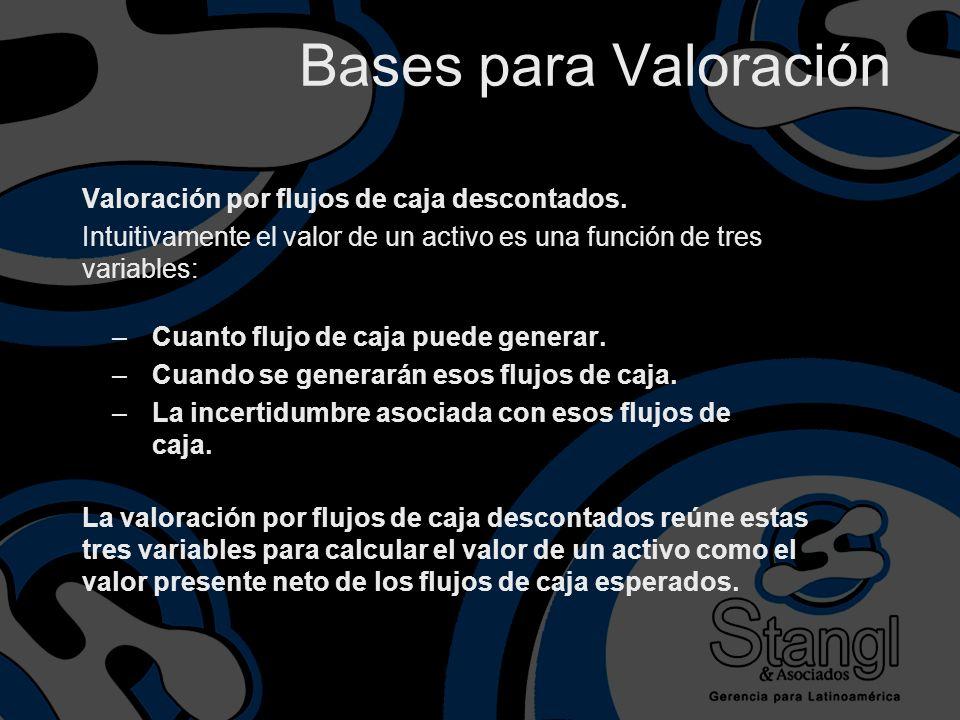 Bases para Valoración Valoración por flujos de caja descontados. Intuitivamente el valor de un activo es una función de tres variables: –Cuanto flujo