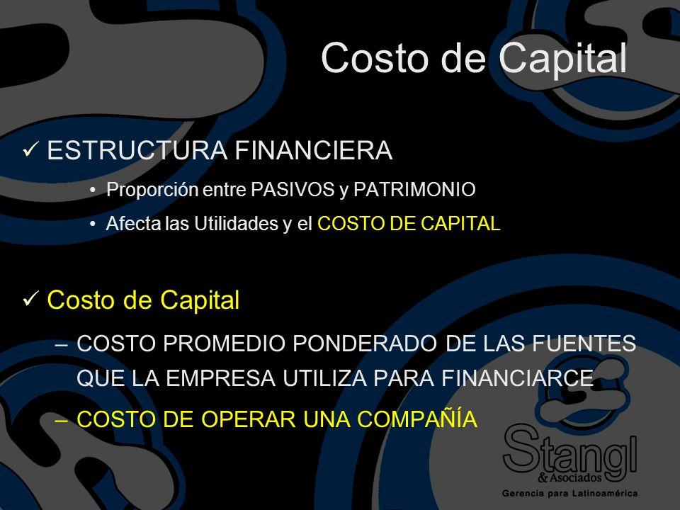 ESTRUCTURA FINANCIERA Proporción entre PASIVOS y PATRIMONIO Afecta las Utilidades y el COSTO DE CAPITAL Costo de Capital –COSTO PROMEDIO PONDERADO DE