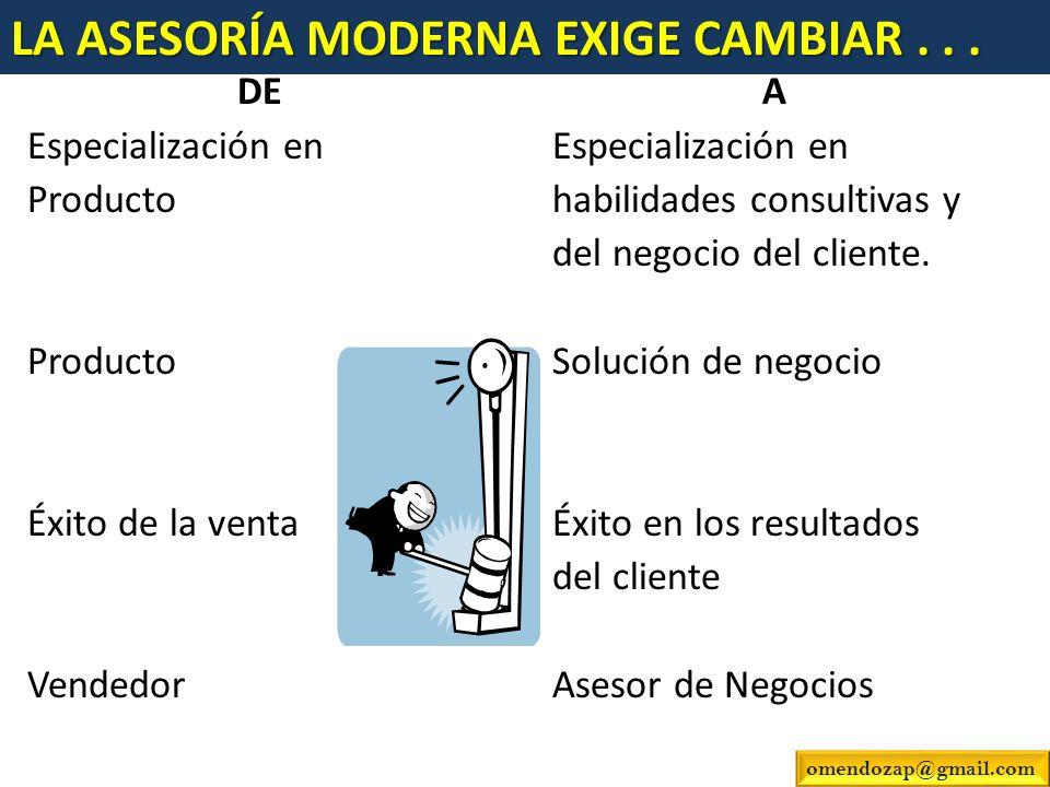 DE A Especialización en Productohabilidades consultivas y del negocio del cliente. Producto Solución de negocio Éxito de la venta Éxito en los resulta