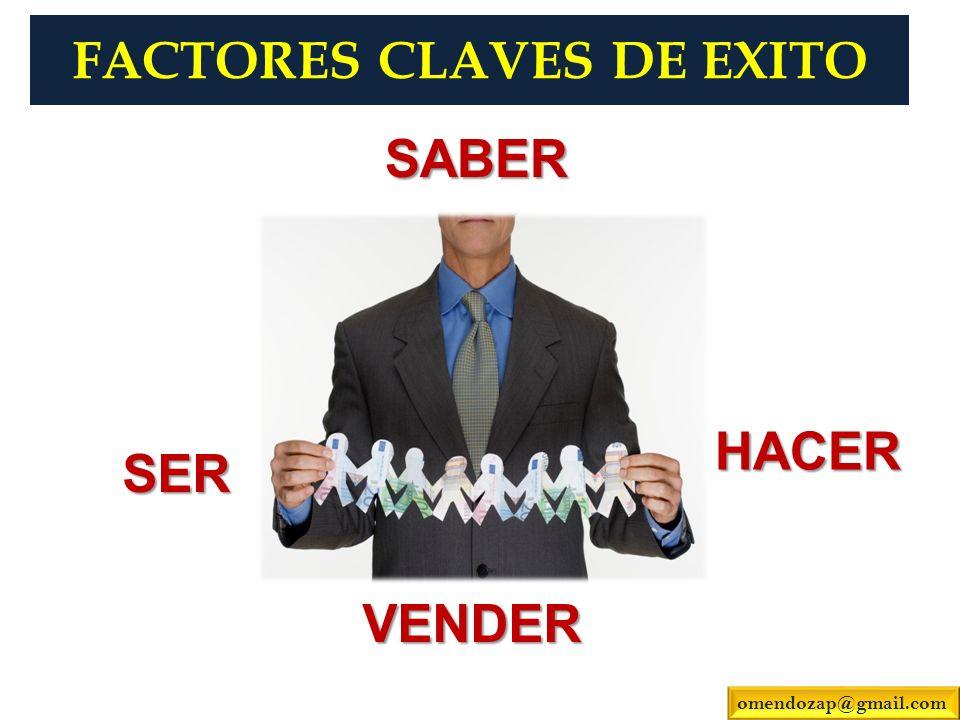 FACTORES CLAVES DE EXITO HACER SABER VENDER SER omendozap@gmail.com
