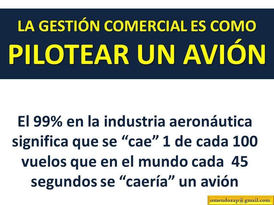 El 99% en la industria aeronáutica significa que se cae 1 de cada 100 vuelos que en el mundo cada 45 segundos se caería un avión LA GESTIÓN COMERCIAL