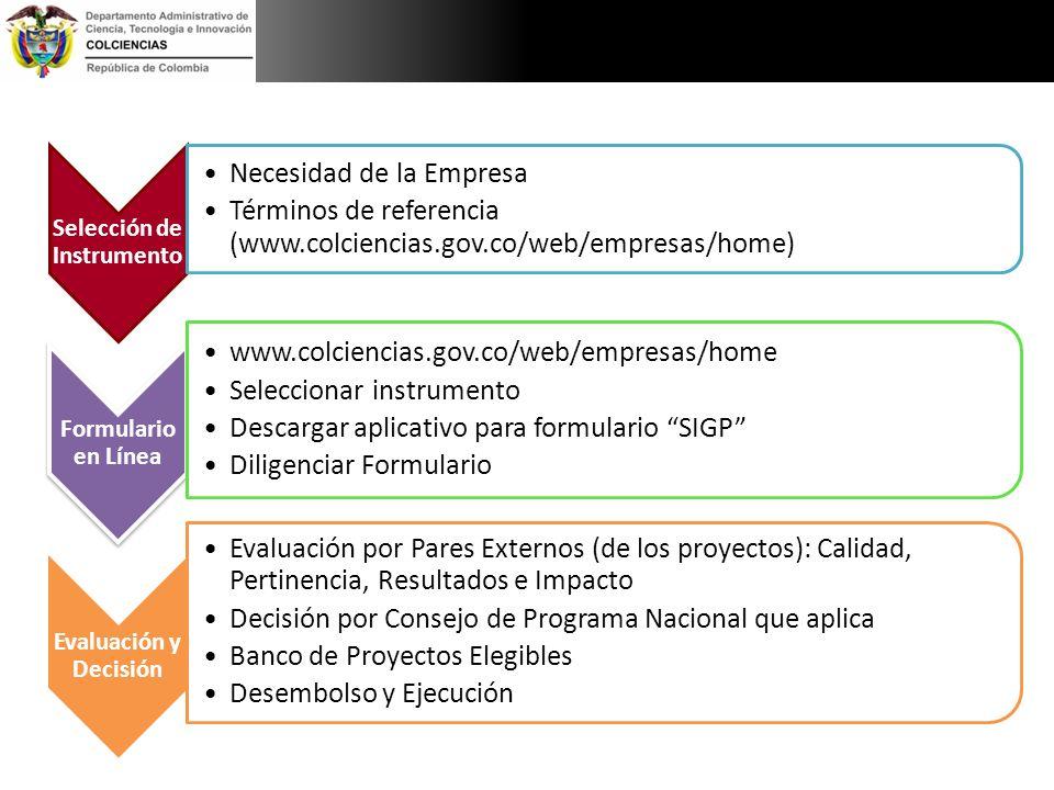 Procedimiento para Acceder a los Instrumentos Selección de Instrumento Necesidad de la Empresa Términos de referencia (www.colciencias.gov.co/web/empr