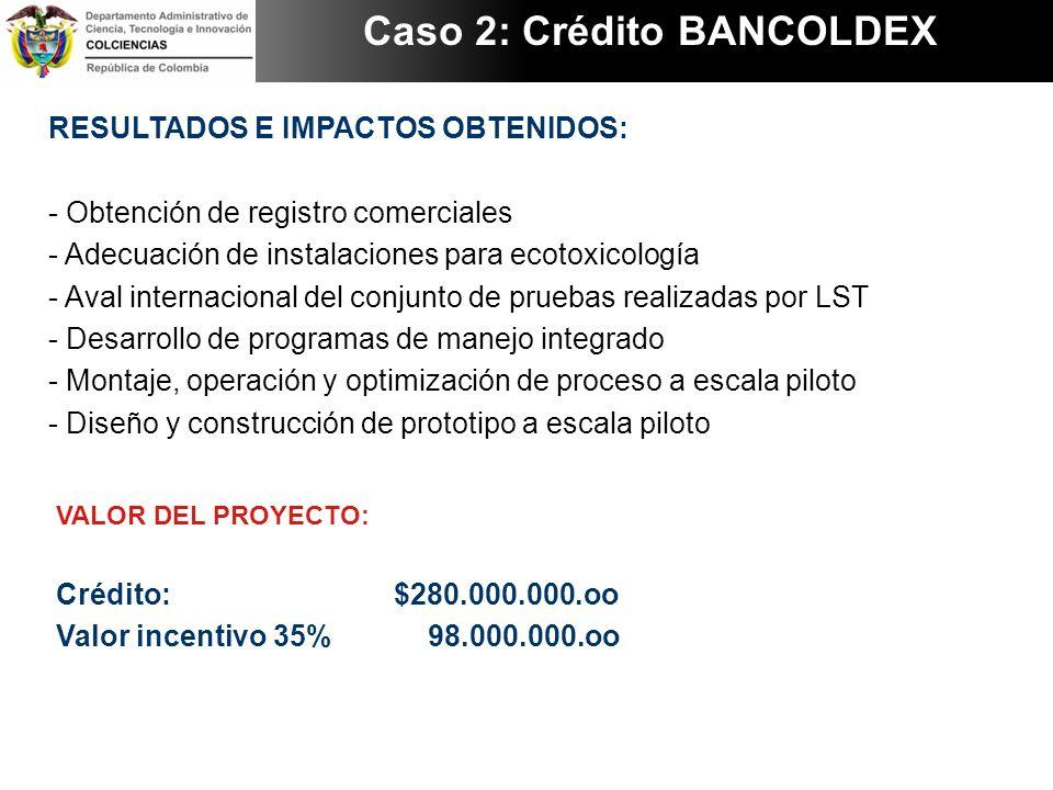 RESULTADOS E IMPACTOS OBTENIDOS: - Obtención de registro comerciales - Adecuación de instalaciones para ecotoxicología - Aval internacional del conjun