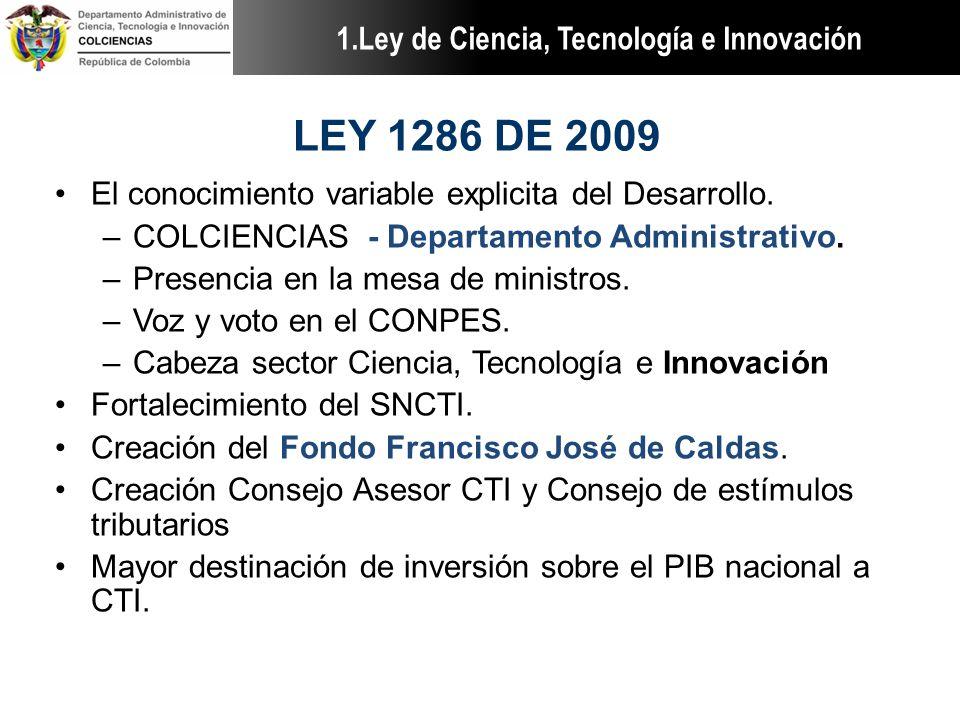 LEY 1286 DE 2009 El conocimiento variable explicita del Desarrollo. –COLCIENCIAS - Departamento Administrativo. –Presencia en la mesa de ministros. –V