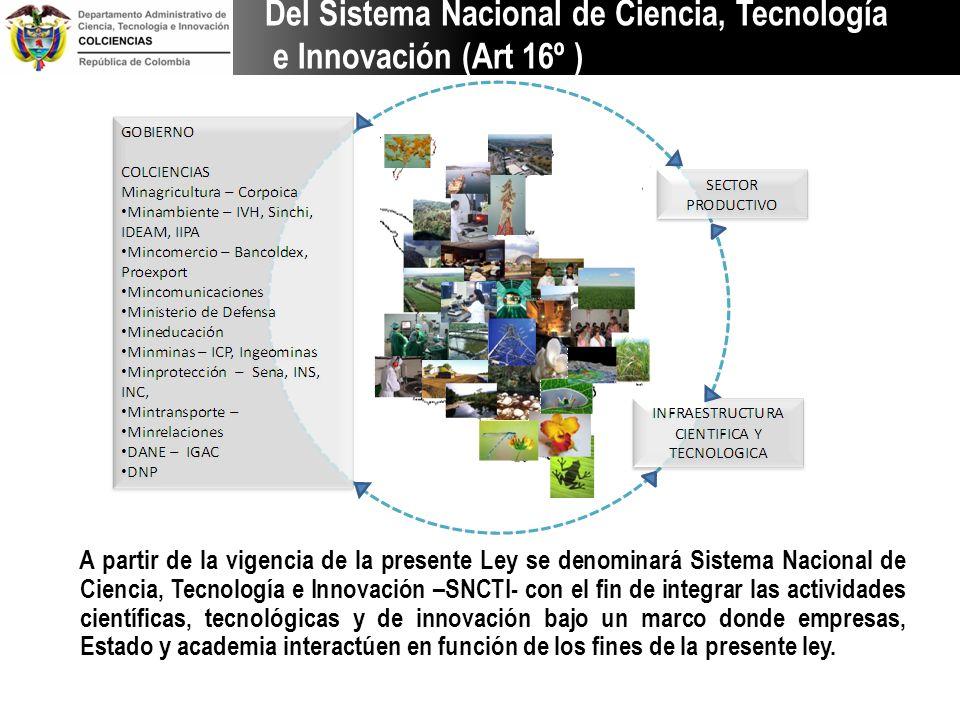 A partir de la vigencia de la presente Ley se denominará Sistema Nacional de Ciencia, Tecnología e Innovación –SNCTI- con el fin de integrar las activ