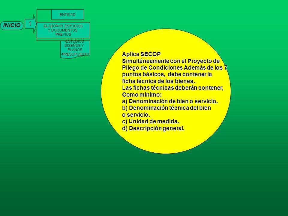 INICIO 1 ELABORAR ESTUDIOS Y DOCUMENTOS PREVIOS ENTIDAD -ESTUDIOS DISEÑOS Y PLANOS -PRESUPUESTO Aplica SECOP Simultáneamente con el Proyecto de Pliego