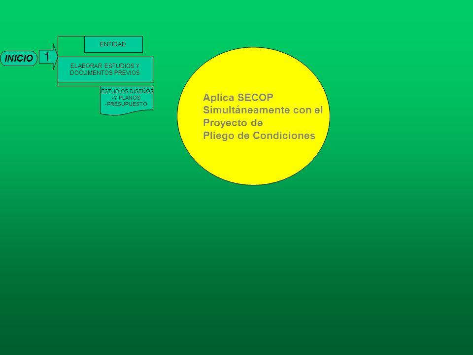 INICIO 1 ELABORAR ESTUDIOS Y DOCUMENTOS PREVIOS ENTIDAD -ESTUDIOS DISEÑOS -Y PLANOS -PRESUPUESTO Aplica SECOP Simultáneamente con el Proyecto de Plieg