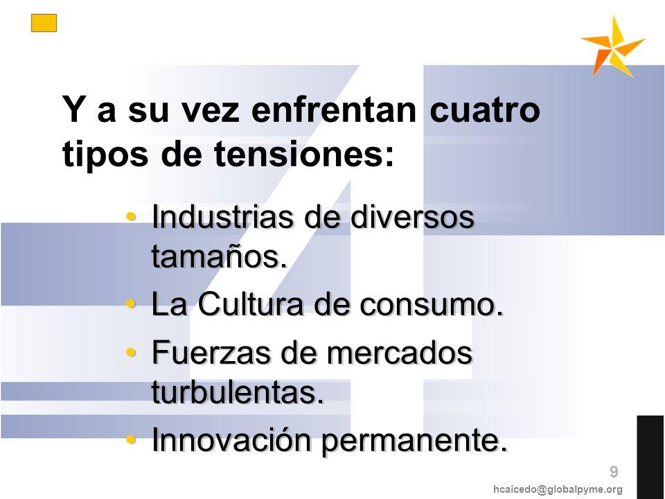 Y a su vez enfrentan cuatro tipos de tensiones: Industrias de diversos tamaños. La Cultura de consumo. Fuerzas de mercados turbulentas. Innovación per