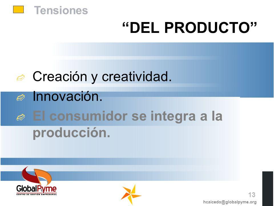 Tensiones Creación y creatividad. Innovación. El consumidor se integra a la producción. DEL PRODUCTO hcaicedo@globalpyme.org 13