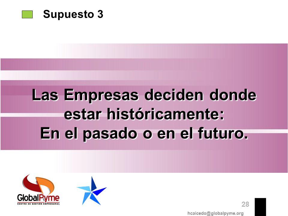 Las Empresas deciden donde estar históricamente: En el pasado o en el futuro. Supuesto 3 hcaicedo@globalpyme.org 28