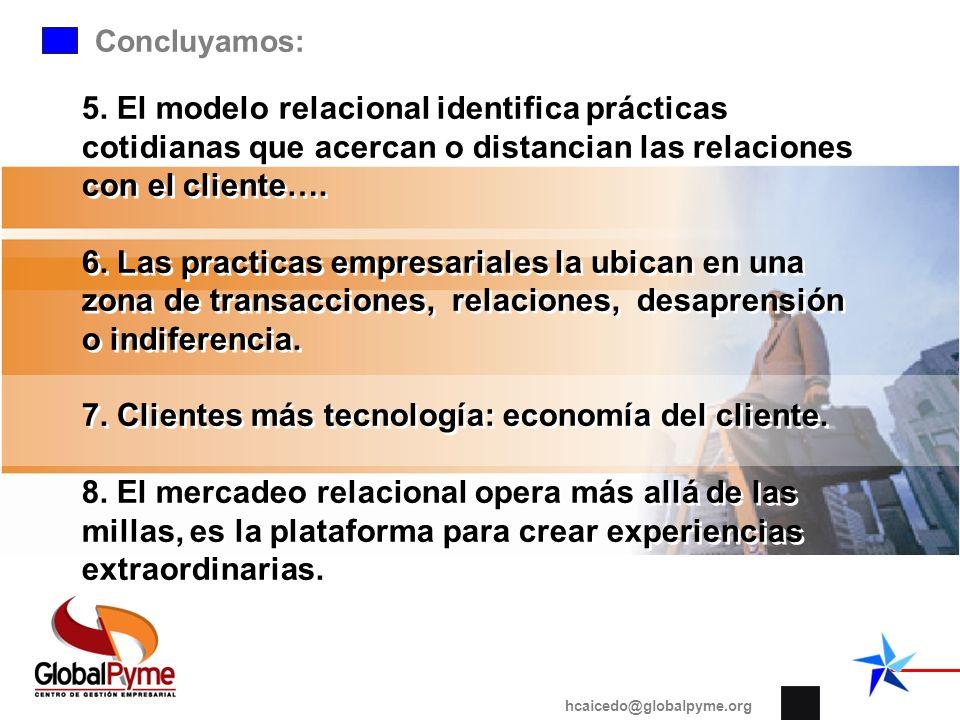 Concluyamos: 5. El modelo relacional identifica prácticas cotidianas que acercan o distancian las relaciones con el cliente…. 6. Las practicas empresa