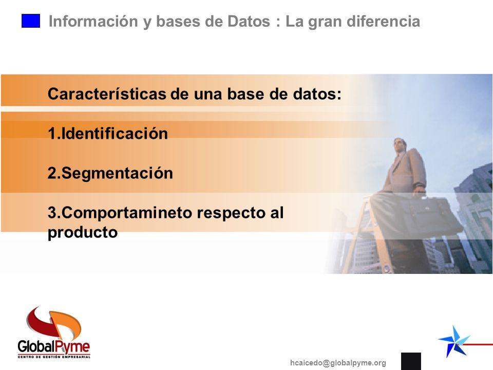 Información y bases de Datos : La gran diferencia hcaicedo@globalpyme.org Características de una base de datos: 1.Identificación 2.Segmentación 3.Comp