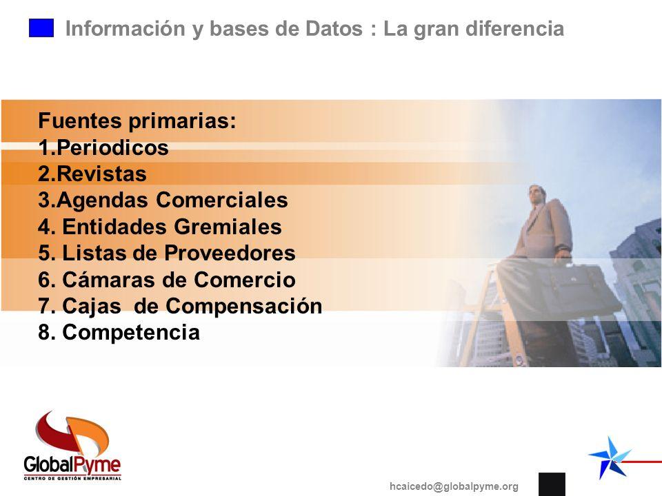 Información y bases de Datos : La gran diferencia hcaicedo@globalpyme.org Fuentes primarias: 1.Periodicos 2.Revistas 3.Agendas Comerciales 4. Entidade
