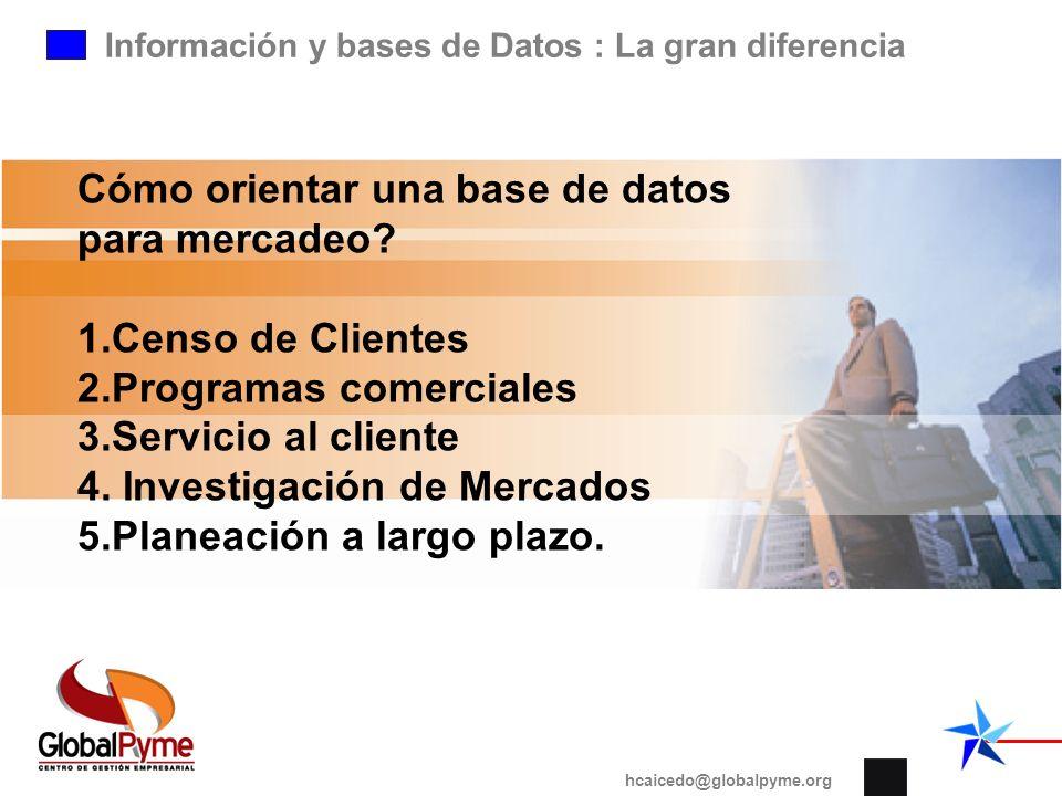 Información y bases de Datos : La gran diferencia hcaicedo@globalpyme.org Cómo orientar una base de datos para mercadeo? 1.Censo de Clientes 2.Program