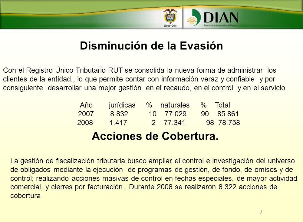 9 Disminución de la Evasión Con el Registro Único Tributario RUT se consolida la nueva forma de administrar los clientes de la entidad., lo que permit