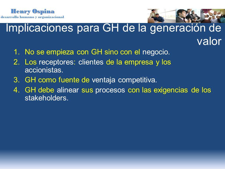 Henry Ospina desarrollo humano y organizacional 1.No se empieza con GH sino con el negocio. 2.Los receptores: clientes de la empresa y los accionistas