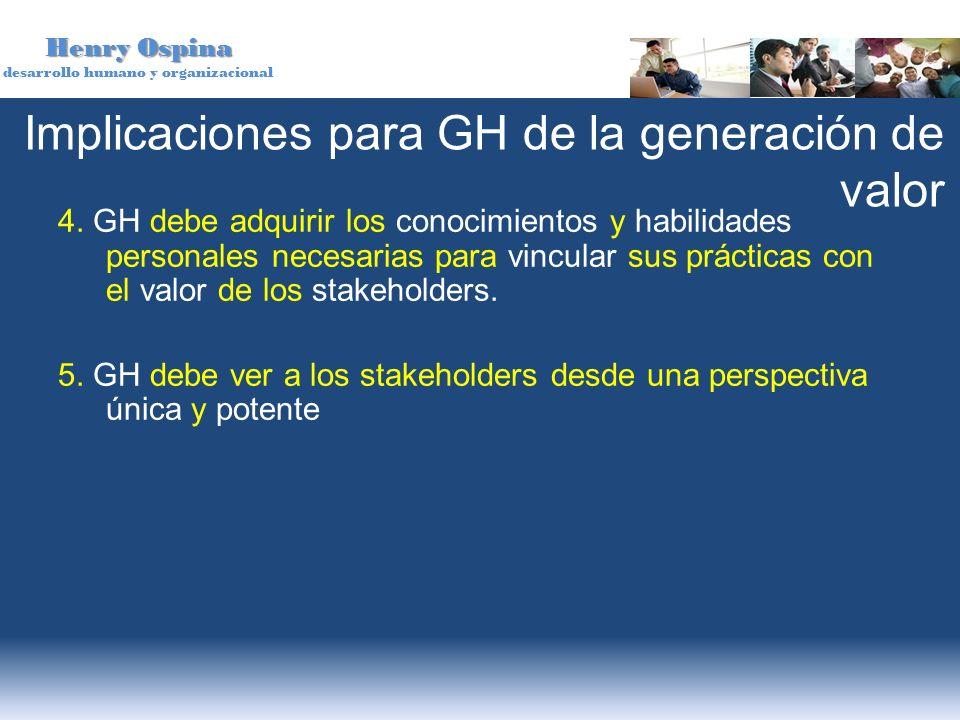 Henry Ospina desarrollo humano y organizacional 4. GH debe adquirir los conocimientos y habilidades personales necesarias para vincular sus prácticas
