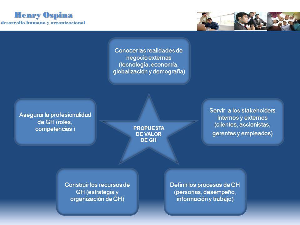 Henry Ospina desarrollo humano y organizacional Conocer las realidades de negocio externas (tecnología, economía, globalización y demografía) Asegurar