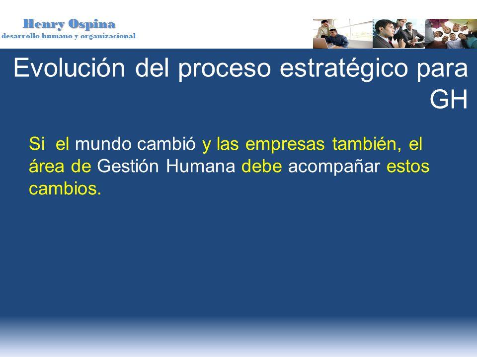 Henry Ospina desarrollo humano y organizacional Si el mundo cambió y las empresas también, el área de Gestión Humana debe acompañar estos cambios. Evo