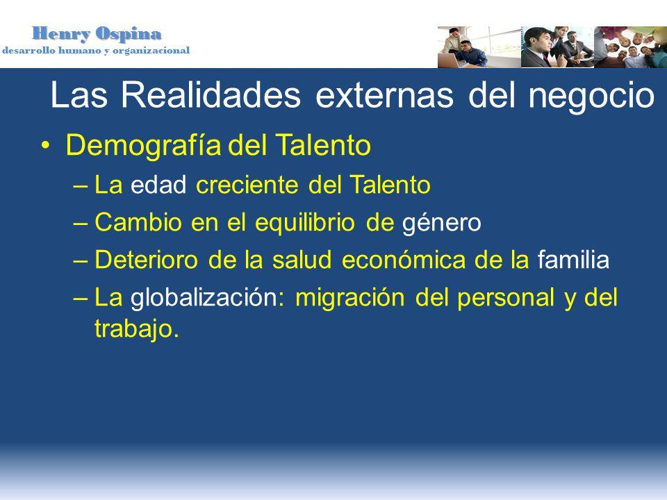 Henry Ospina desarrollo humano y organizacional Las Realidades externas del negocio Demografía del Talento –La edad creciente del Talento –Cambio en e