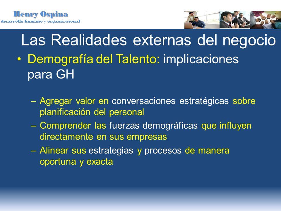 Henry Ospina desarrollo humano y organizacional Las Realidades externas del negocio Demografía del Talento: implicaciones para GH –Agregar valor en co
