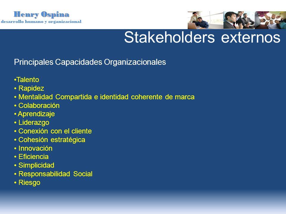 Henry Ospina desarrollo humano y organizacional Principales Capacidades Organizacionales Talento Rapidez Mentalidad Compartida e identidad coherente d