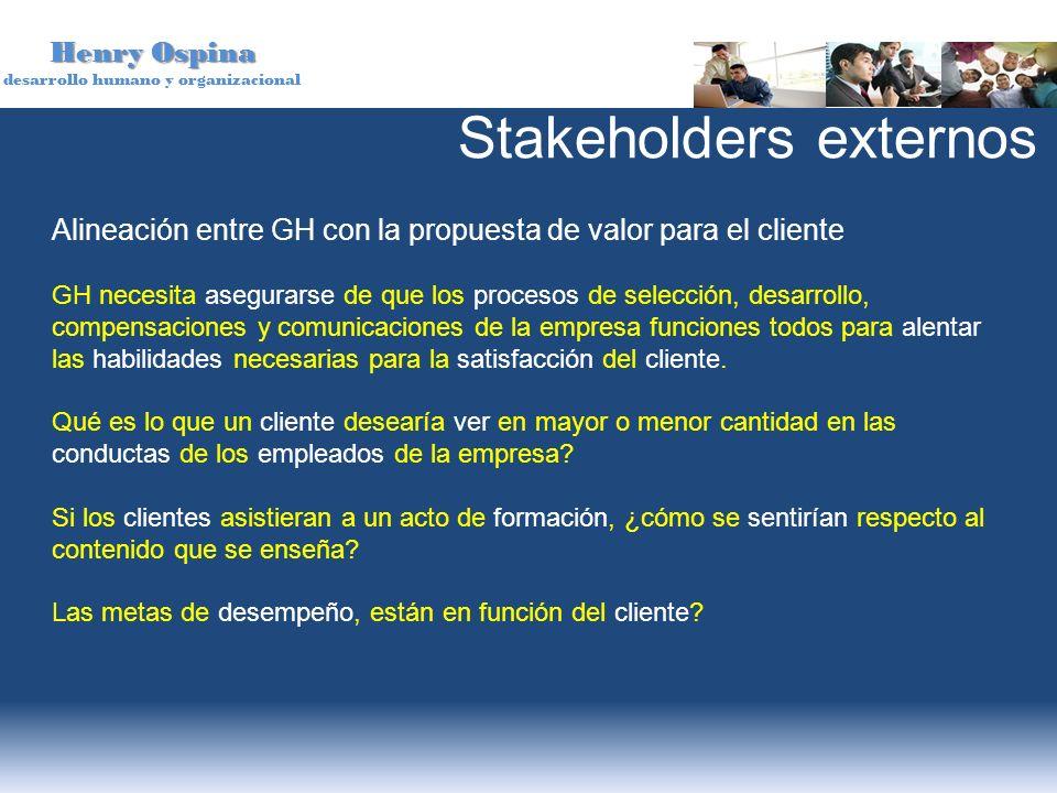 Henry Ospina desarrollo humano y organizacional Alineación entre GH con la propuesta de valor para el cliente GH necesita asegurarse de que los proces