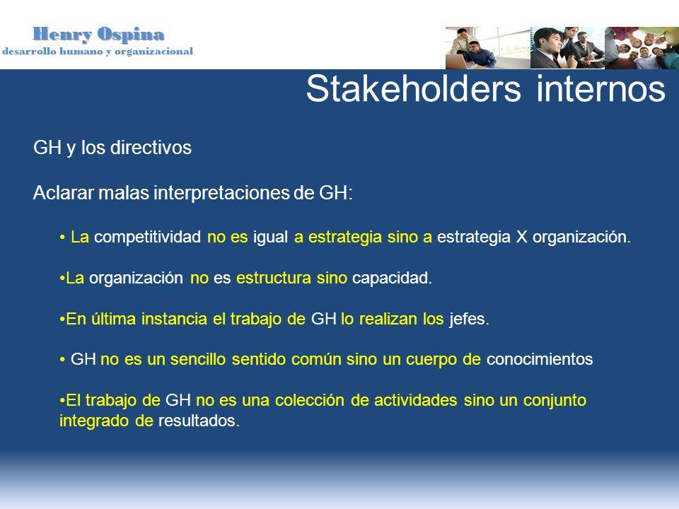 Henry Ospina desarrollo humano y organizacional GH y los directivos Aclarar malas interpretaciones de GH: La competitividad no es igual a estrategia s