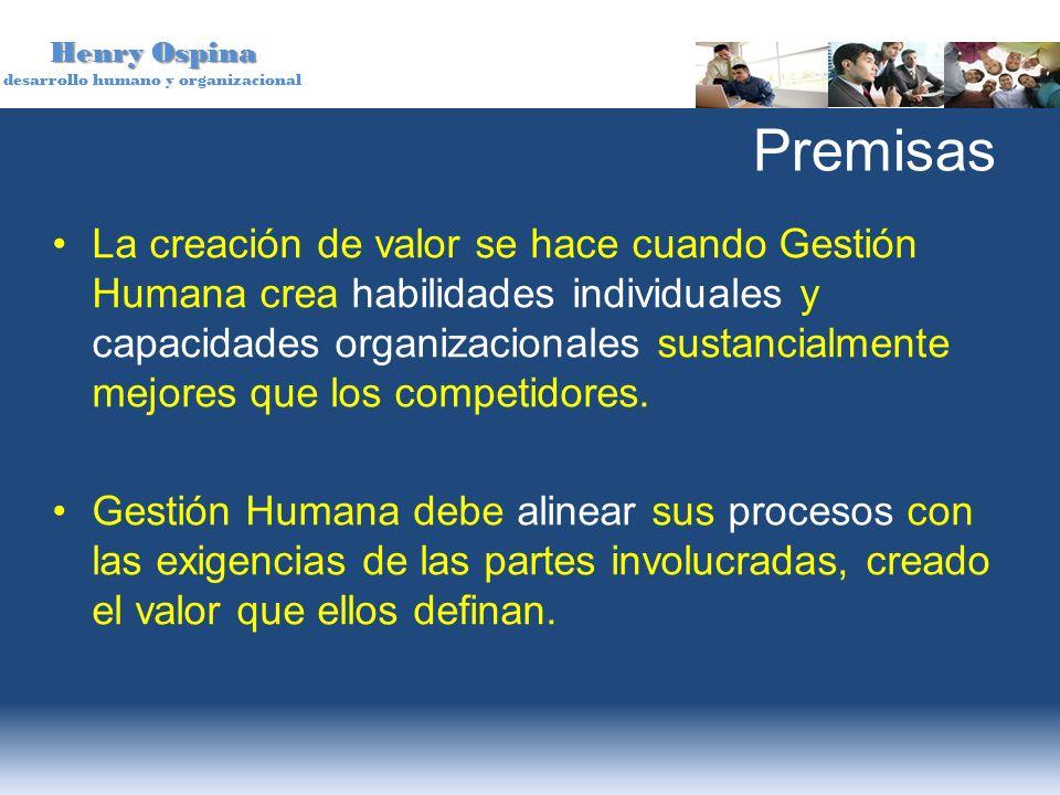 Henry Ospina desarrollo humano y organizacional Premisas La creación de valor se hace cuando Gestión Humana crea habilidades individuales y capacidade