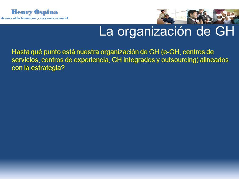 Henry Ospina desarrollo humano y organizacional Hasta qué punto está nuestra organización de GH (e-GH, centros de servicios, centros de experiencia, G